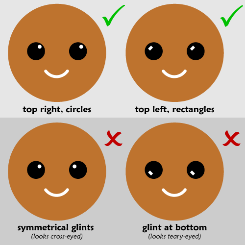 illustration of good and bad glint positions for amigurumi eyes