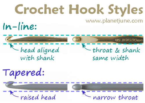 the differences between in-line and tapered crochet hooks
