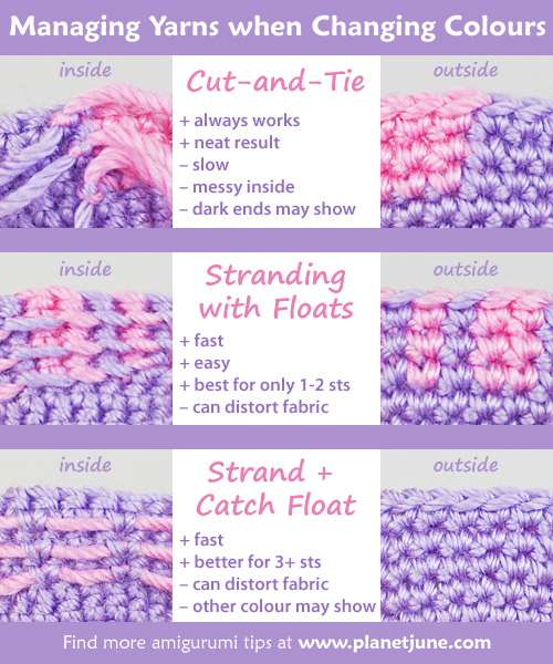Managing yarns when changing colour in amigurumi - infographic by PlanetJune